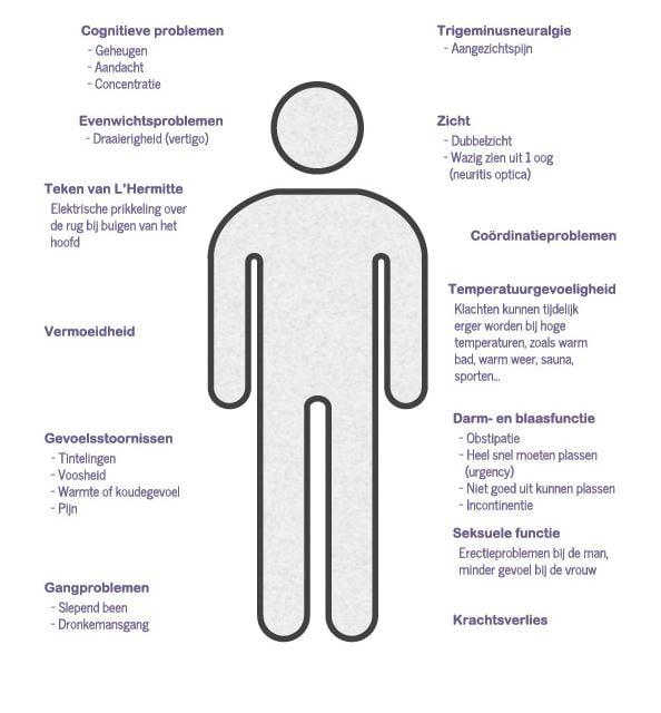 MS Symptomen