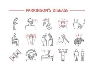 parkinson symptomen