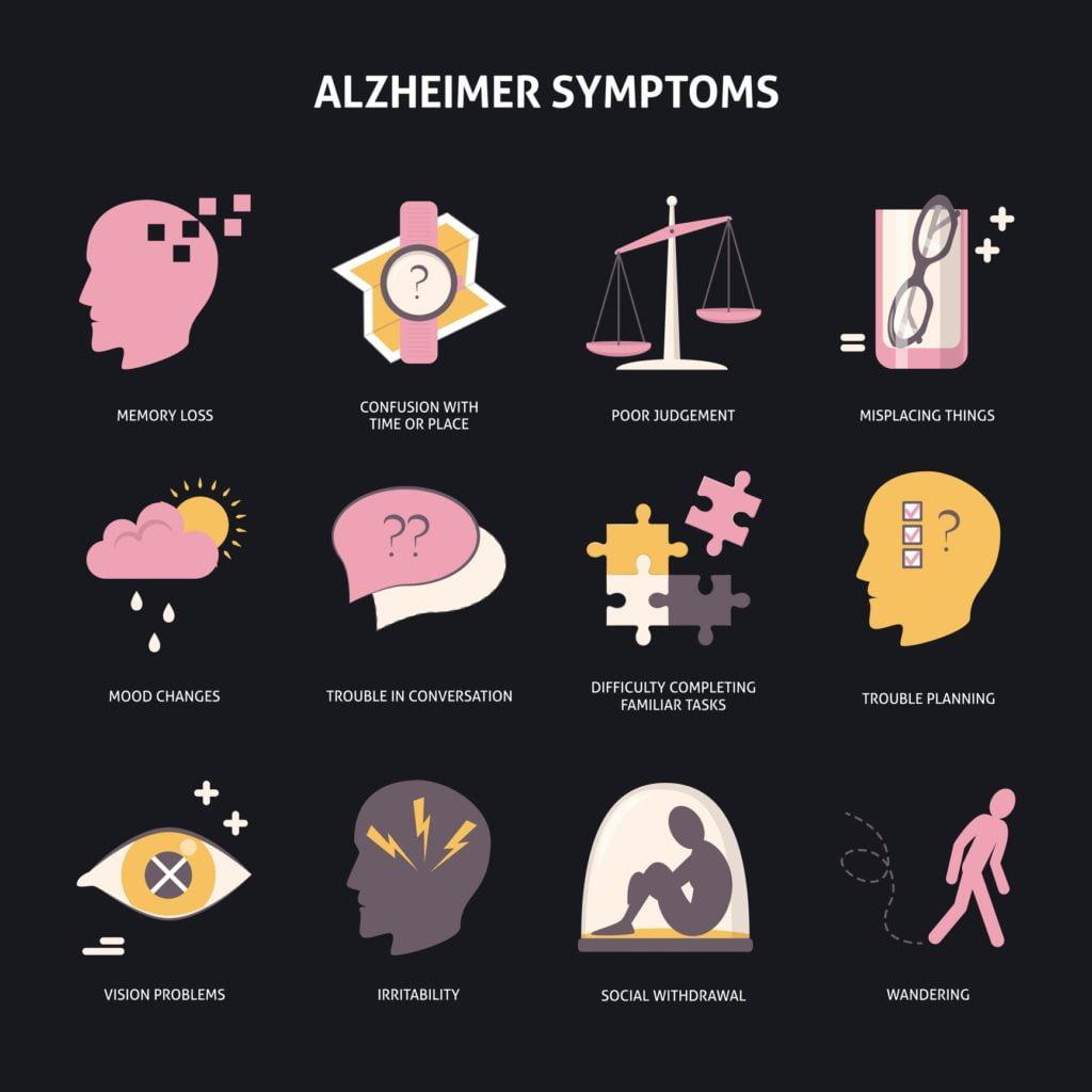 Symptomen Alzheimer