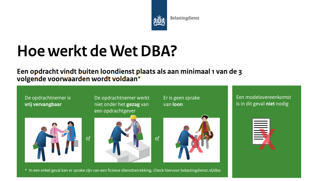 wet dba belastingdienst screenshot