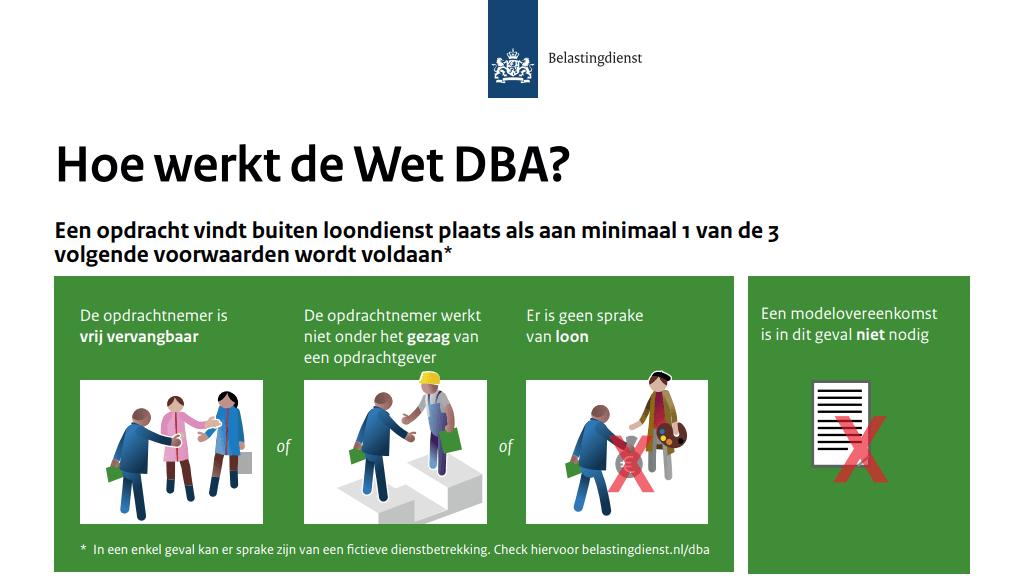 Hoe werkt de Wet DBA