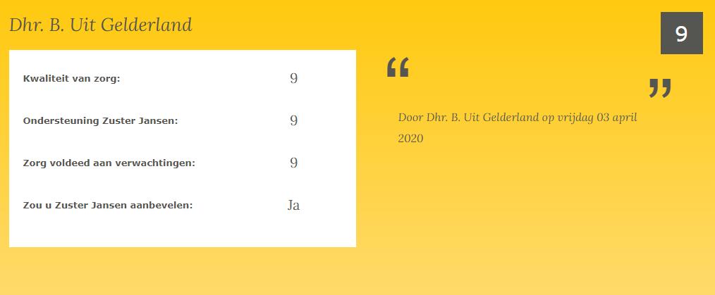 review 24-uurs zorg Gelderland