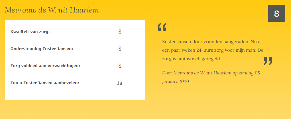 review 24-uurs zorg Haarlem