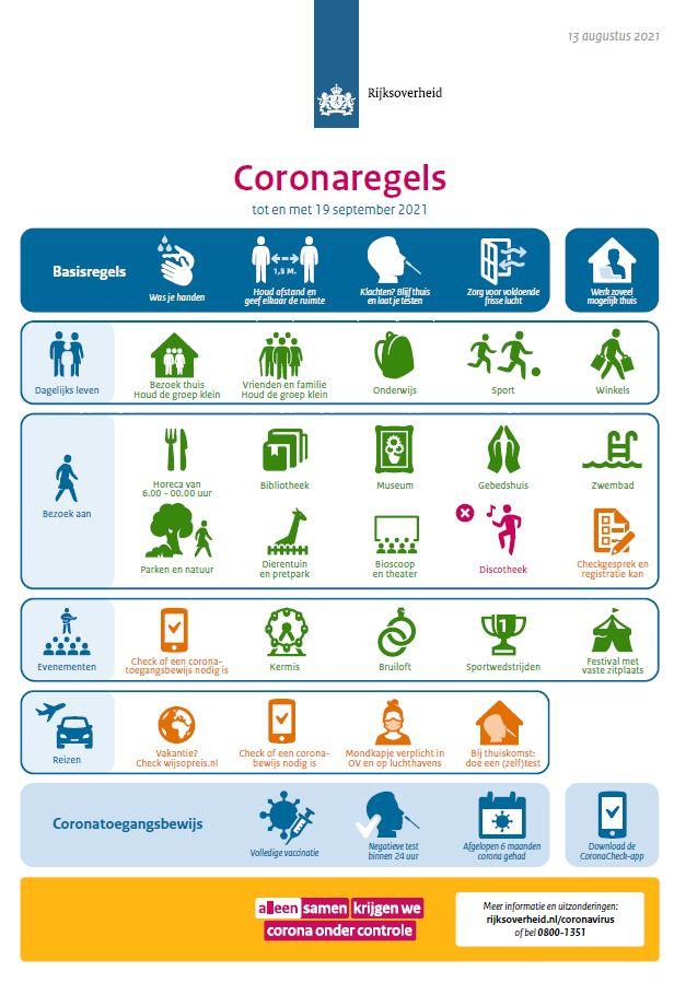 Coronamaatregelen kabinet tot aan 19 september 2021